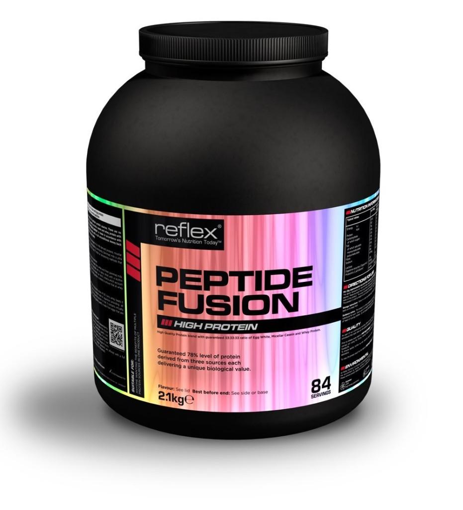 peptides-bodybuilding
